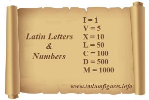 Latin Number system and Letters